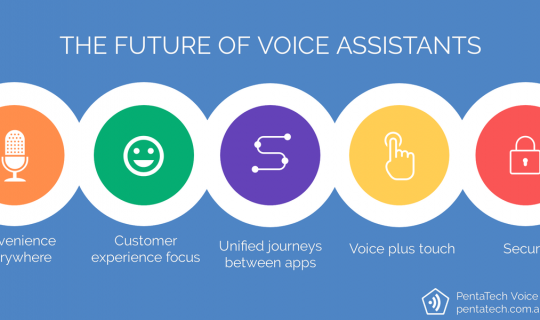 The future of Voice Assistants